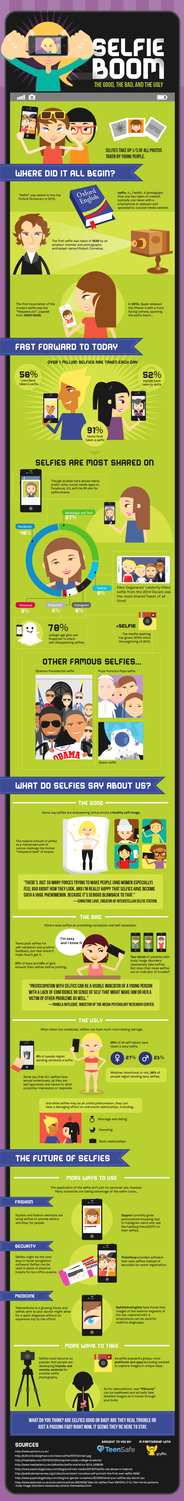 Selfies - Good, Bad, Ugly