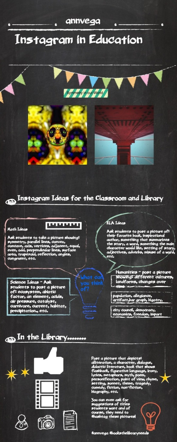 pic: http://fluency21.com/blog/2013/11/05/how-to-use-instagram-in-the-classroom/